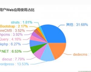 产品介绍/ DedeCMS_织梦CMS