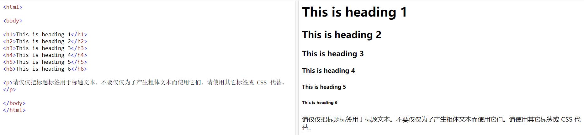 页面代码中的H标签