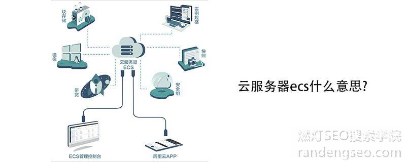 云服务器的结构图